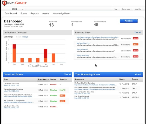 QualysGuard Malware Detection Service Overview